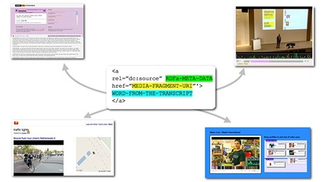 Introducing MetaFragments, a common format for timed metadata in HTML   Video Breakthroughs   Scoop.it