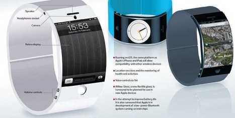 This Is What Apple's Curved Glass iWatch Might Look Like | cross pond high tech | Scoop.it