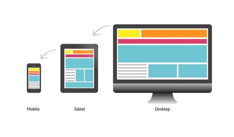 Ecommerce Shopping Cart Software | Online Best