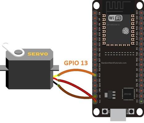 ESP32 Servo Motor Web Server with Arduino IDE |