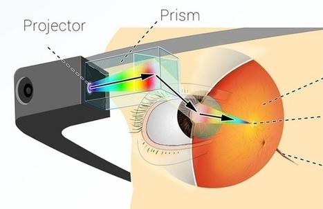 Google Glass, les lunettes disruptives de l'enseignement 2.0 | Innovations Technologiques | Scoop.it