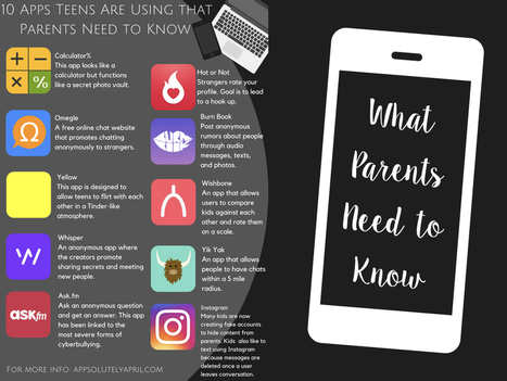 Apps parents need to know about