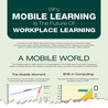 Awesome Learning Technology Infographics