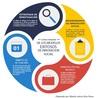 La evaluación del impacto social