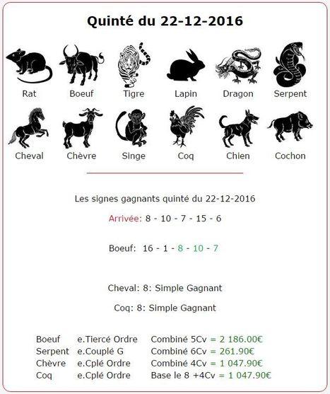 6 074.00 € pour les astroquinté au Tiercé-Quarté-Quinté+ de ce Jeudi 22/12 à Cabourg. | Pariez avec ASTROQUINTE | Scoop.it
