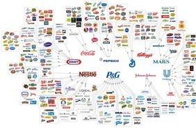 Galaxie des marques, illusion du choix | Brand Marketing & Branding [fr] Histoires de marques | Scoop.it