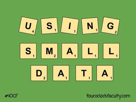 "Using ""Small"" Data in the Classroom 