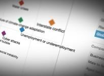 The Global Risks 2015 Report | Sistemas complejos | Scoop.it