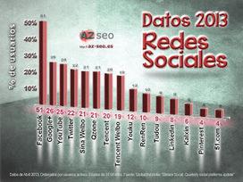 SEO o no SEO?... esa es la cuestión: Redes Sociales en 2013 | Apuntes desde la nube sobre Marketing digital | Scoop.it