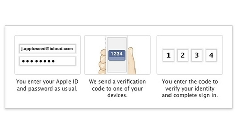 "How to Protect Your Apple ID Against Unauthorized Access - Softpedia | ""#Social World, Internet, Gadgets, Computers, CellPhones, Future, Space"" 