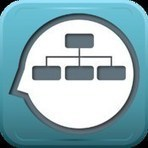 Category TherAppy By Tactus Therapy Solutions Ltd. | Apps for Speech & Language | Scoop.it