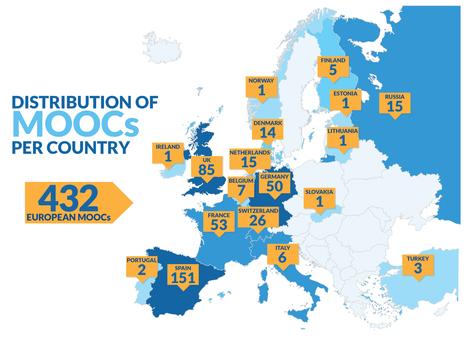 Open Education Europa | European MOOCs Scoreboard | Aqua-tnet | Scoop.it