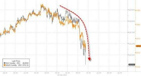 The Gold, Silver Morning Smackdown Is Back | Zero Hedge | Gold and What Moves it. | Scoop.it