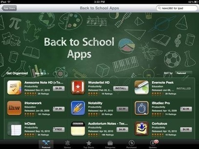 80+ Must Have Apps for your iPad by @MSeideman | TeacherCast Blog | Learning21 | Scoop.it