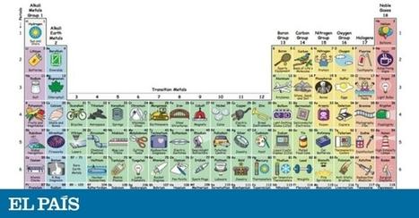 la mejor tabla peridica ilustrada para estudiar los elementos y enterarse - Tabla Periodica De Los Elementos Mc Graw Hill
