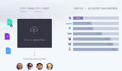 Conoce Frame.io la herramienta para editar en equipo | Blogs educativos generalistas | Scoop.it