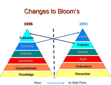 anderson and krathwohl - beyond bloom | A New Society, a new education! | Scoop.it