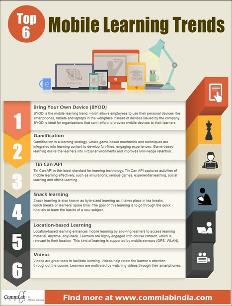[Infographic] Top 6 Mobile Learning Trends   Tecnología móvil   Scoop.it