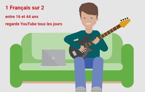 1 Français sur 2 regarde YouTube tous les jours en 2016   TV sur le web   Scoop.it