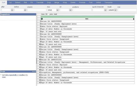 22 outils gratuits pour visualiser et analyser les données (1ère partie)   Time to Learn   Scoop.it