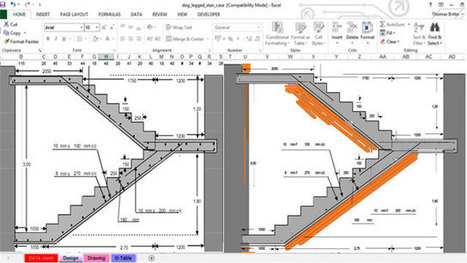 Combined Footing Design Excel Sheet Download – Spread Footing Design Spreadsheet
