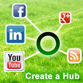 Bring it back home: How your website should be the Hub of all your Social Media Marketing | Self Promotion | Scoop.it