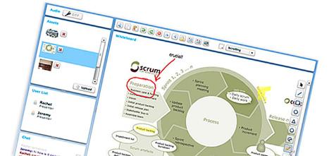 Scribblar - Free Interactive Online Whiteboard | e-learning y aprendizaje para toda la vida | Scoop.it