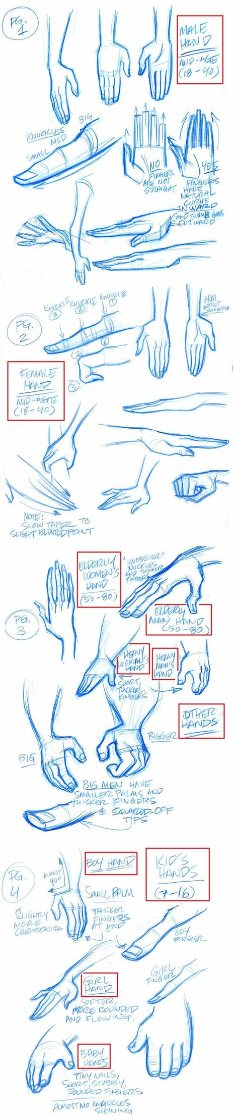 how to draw hands in drawing references and resources