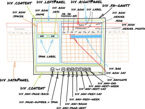 JQuery Gantt Chart   jQuery-Javascript   Scoop.it
