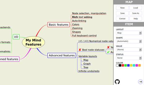 My Mind : création en ligne de cartes mentales. | Cartes mentales et heuristiques | Scoop.it