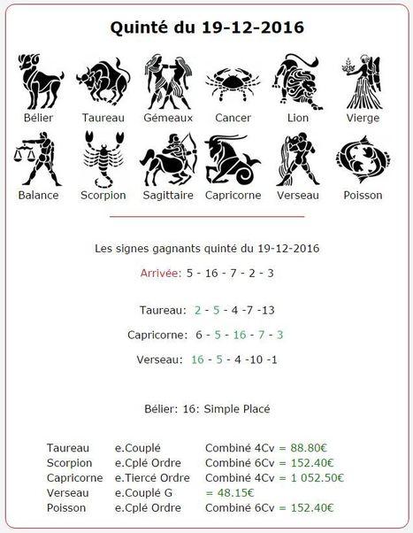 2 500.70 € pour les astroquinté au Tiercé-Quarté-Quinté+ de Lundi 19/12 à Deauville. | Pariez avec ASTROQUINTE | Scoop.it
