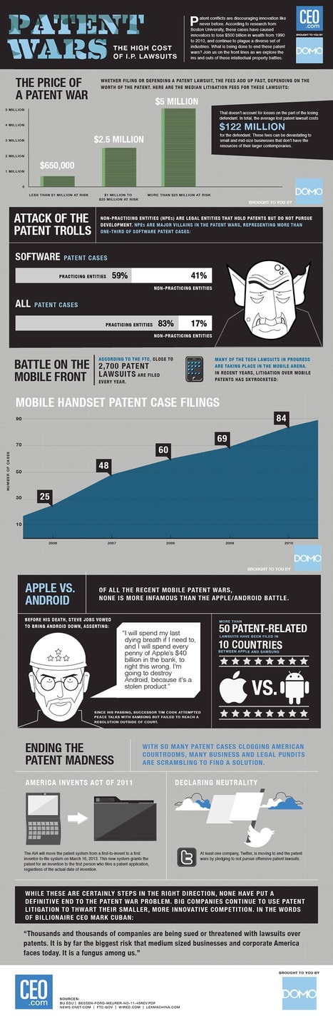 Patent Wars | Digital-By-Design | Scoop.it