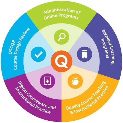 Online Learning Consortium Unveils Expanded Quality Scorecard Suite | Digital Literacies information sources | Scoop.it