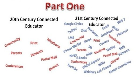 Part 1…Professional Education Learning Communities … Definition…Process…Common Core | Career-Life Development | Scoop.it