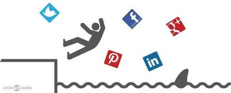 7 Social Media Marketing Pitfalls Your Business Should Avoid - Business 2 Community | In PR & the Media | Scoop.it