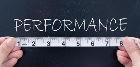 Analyser la performance d'une stratégie social media marketing | QRiousCODE | Scoop.it