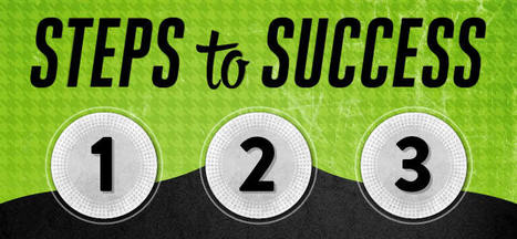 3 Steps of Social Media Success Recipe - DOWNLOAD REPORT | Social Media Magazine(SMM): Social Media Content Curation & Marketing Strategies | Scoop.it
