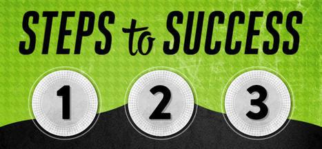 3 Steps of Social Media Success Recipe - DOWNLOAD REPORT | Advanced SEO | Social Media Tips | Scoop.it