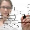 management et stratégie