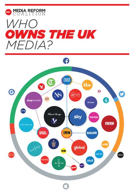 Au Royaume-Uni aussi, l'hyperconcentration médiatique a de l'avenir | DocPresseESJ | Scoop.it