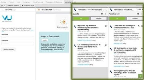 5 técnicas de escucha activa con Hootsuite | Noticias y Recursos Social Media | Scoop.it
