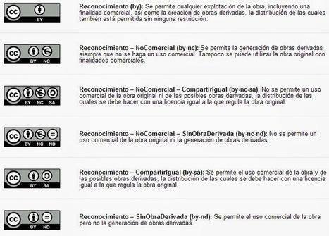Reutilizando contenidos de Internet. Licencias y derechos de autor | SEMINARIO TIC | Scoop.it