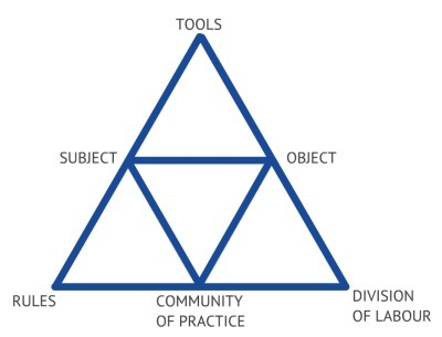 EvolutionaireInnovatie | Kennisproductiviteit | Scoop.it