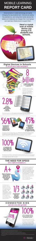 10 NEW Education Infographics We Love! EduTrends Friday   The ...   eduglogster   Scoop.it