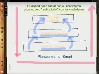 La #innovación en la ciudad y los ciudadanos como filtros de una #smartcity. ¿Ciudad inteligente o gestión inteligente de la ciudad? | OPEN ACCESSIBILITY | Scoop.it