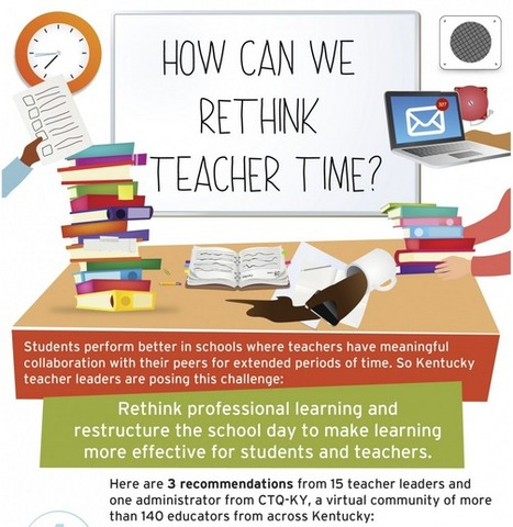 Rethinking Teacher Time (Infographic) | education k-12 | Scoop.it