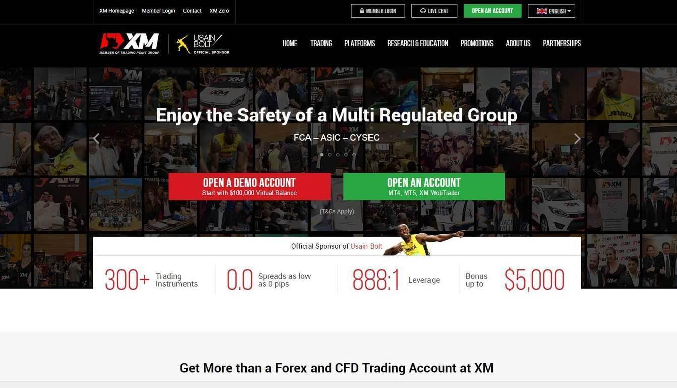 Review forex com