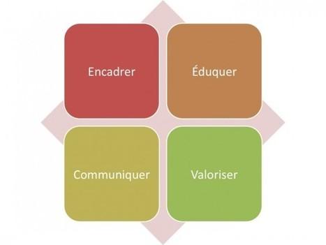 Les chartes d'utilisation des médias sociaux : encadrer | Time to Learn | Scoop.it