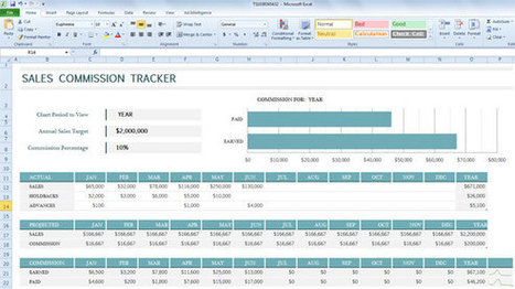 sales commission tracker template for excel 201
