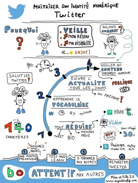 Comment maîtriser Twitter en 1 dessin (ou presque) ? | Outils et pratiques du web | Scoop.it
